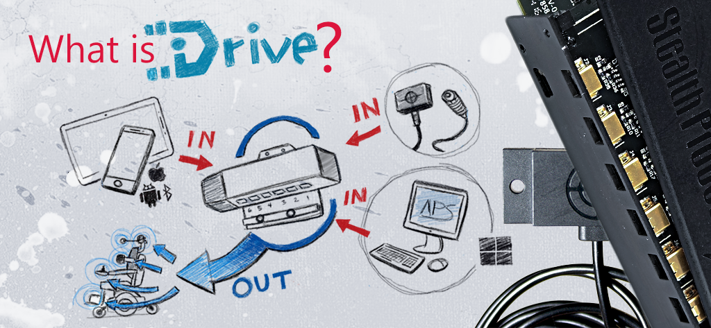 The i-Drive is a drive control system equipped with an on-board CPU, eliminating the need for a secondary controller box.