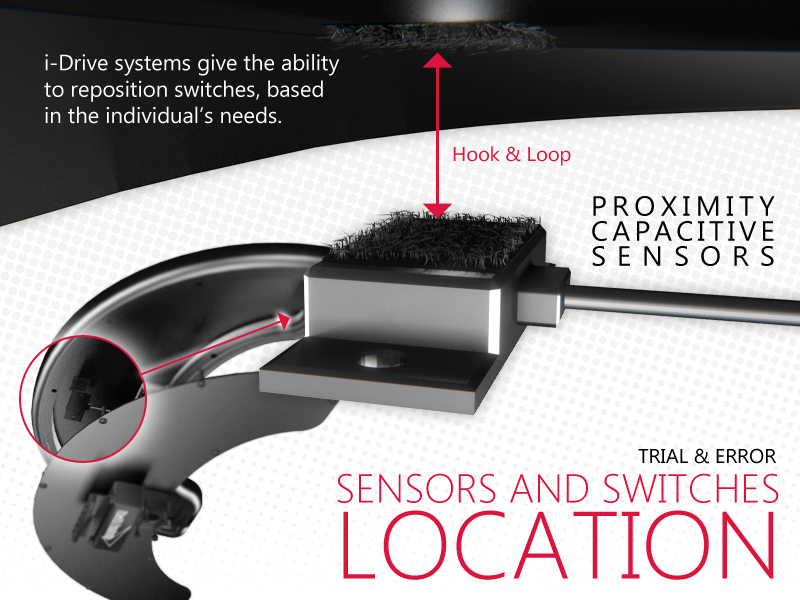 With the i-Drive system you can make even more adjustments to the individual and the system in place. Copyrights (c)1999-2014 Stealth Products, Inc.