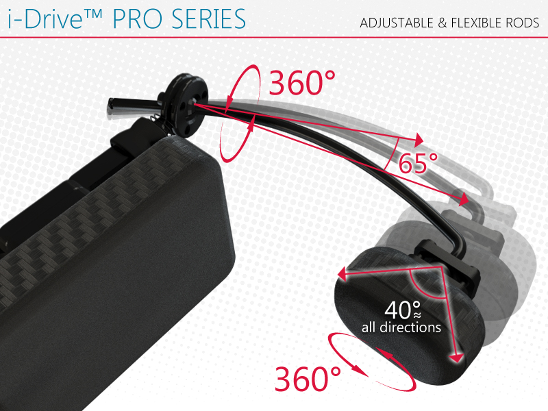 i-Drive Pro Swing-Away - Adjustable & Flexible
