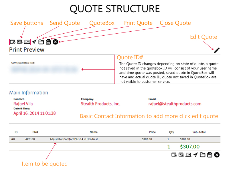 Temporary quote structure.