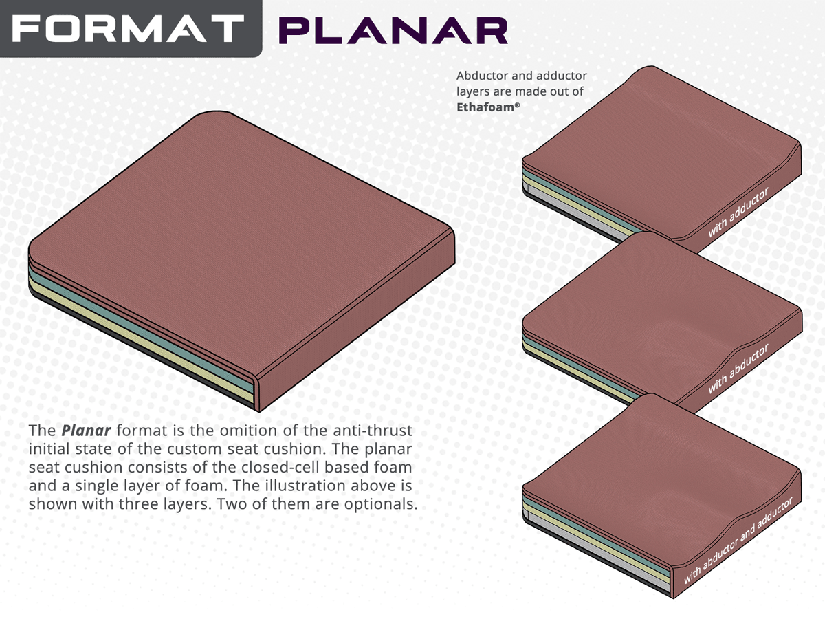 Planar Overview