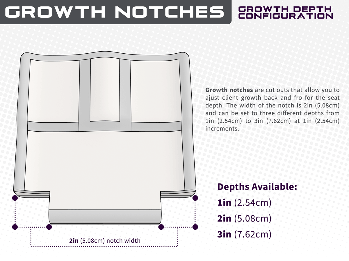 Growth Notches Overview