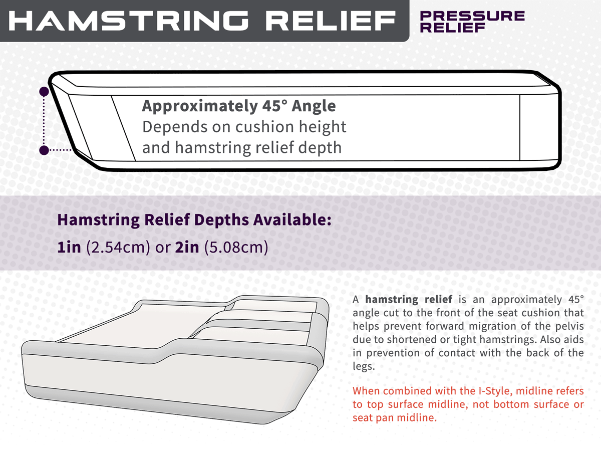 Hamstring Relief Overview
