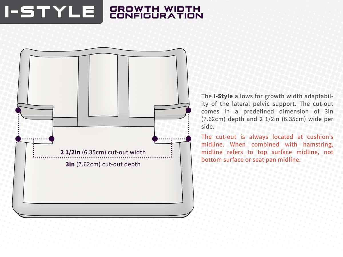 i-Style Overview