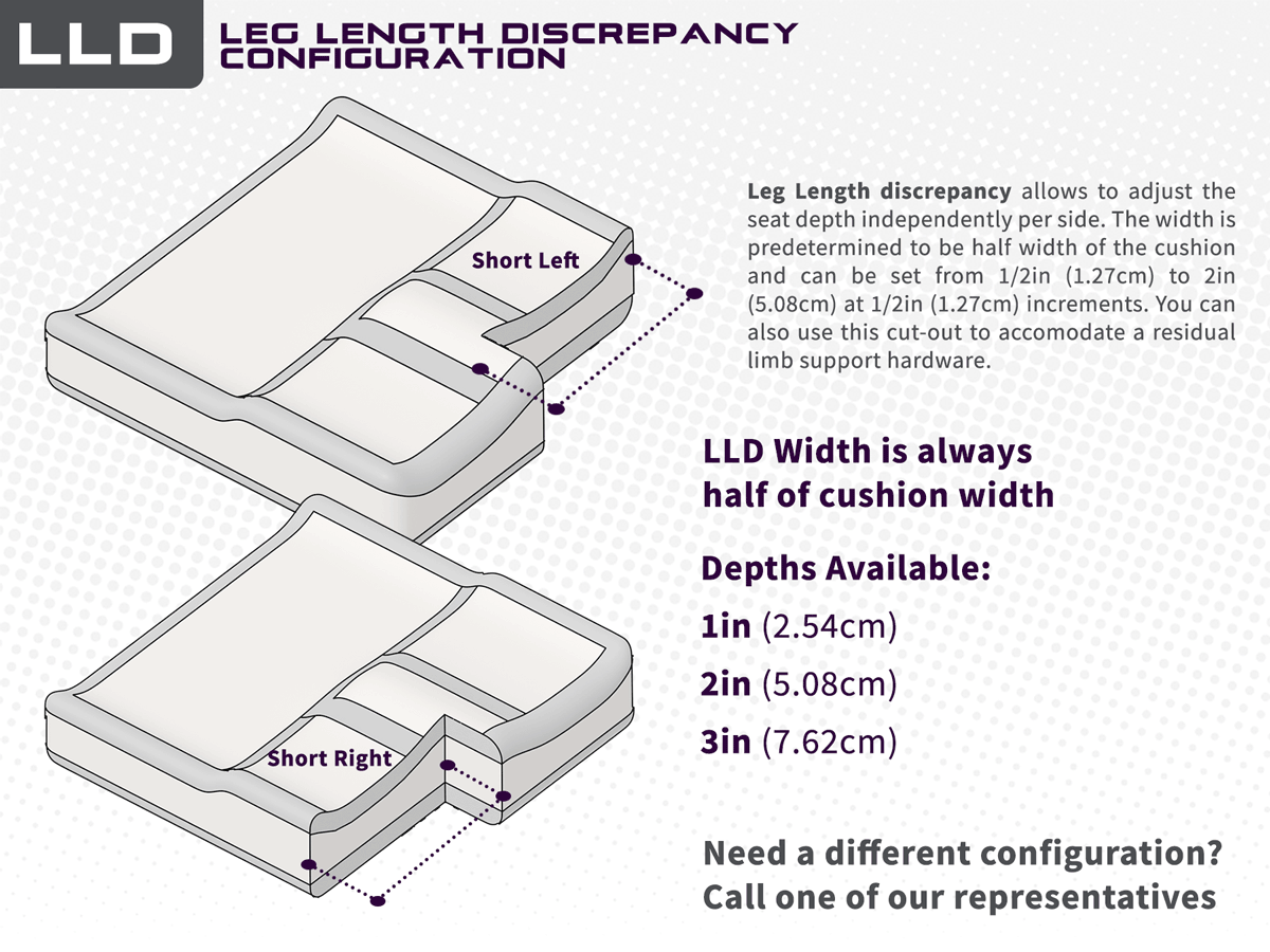 Leg Length Discrepancy Overview