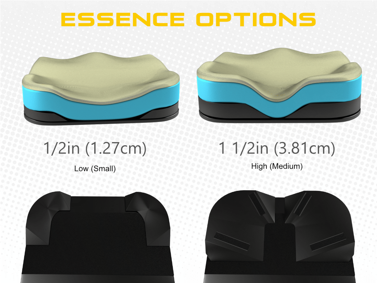 Essence Options
