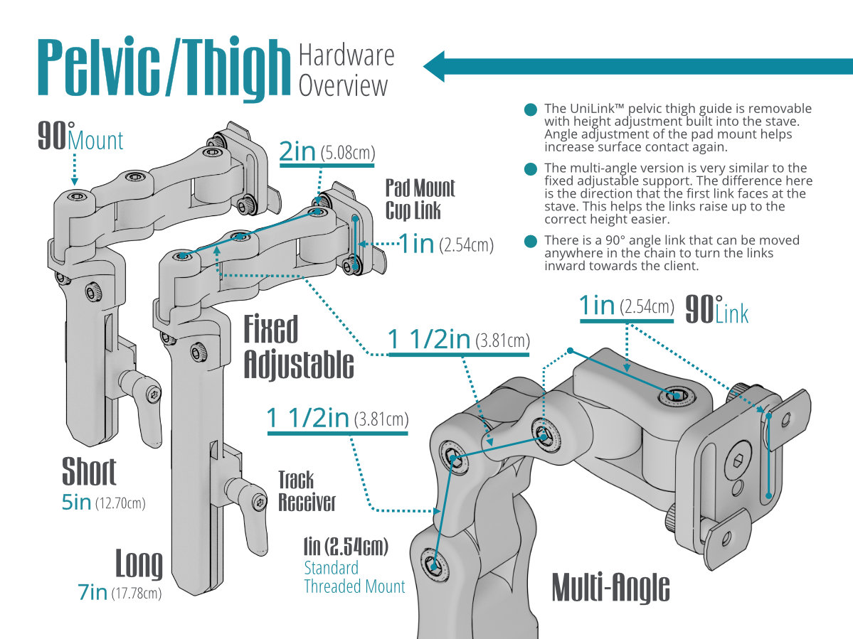 Removable Adjustable Hardware Configurations