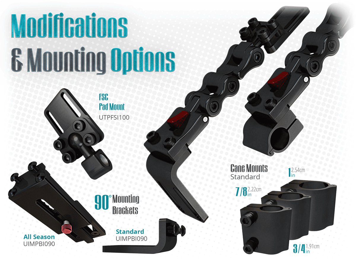 UniLink Pelvic/Thigh Hardware Mounting Modifications and Options
