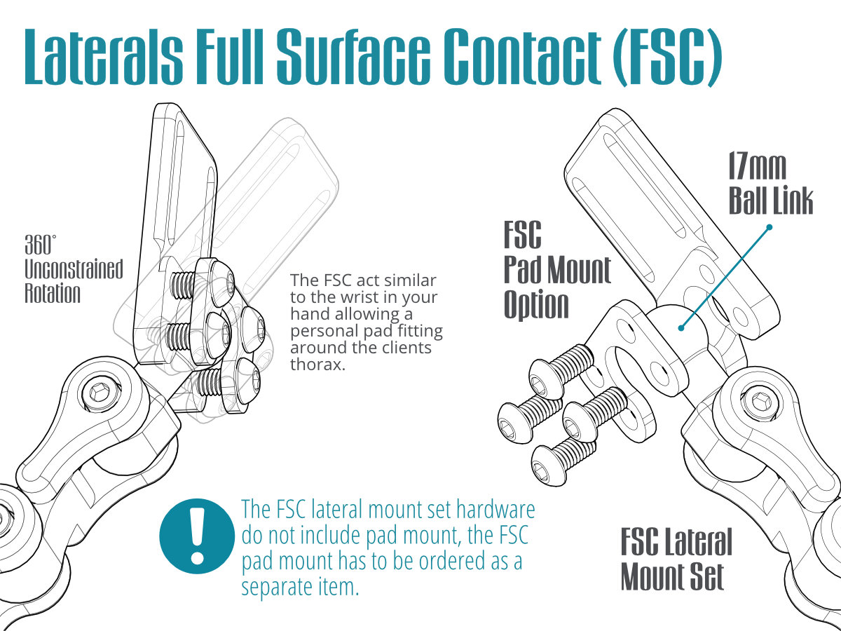 The FSC option allows for a more personal fitting of the pad.