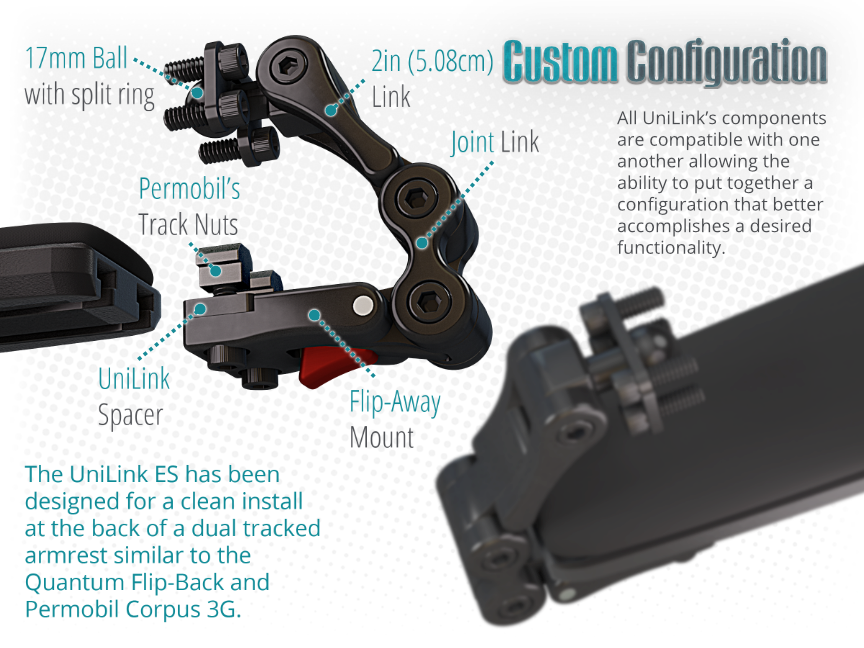 Elbow Stops are designed to mount behind dual tracked armrests like Permobil Corpus 3G and Quantum Rehab Flip-Back